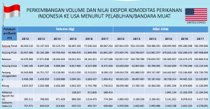 PRODUK OPSI SAHAM: Langkah Awal, Bursa Siapkan 5 Saham - Market cryptonews.id